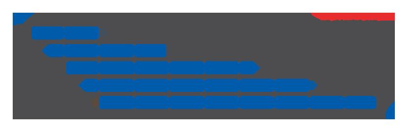 EB-SC1-capacity.png