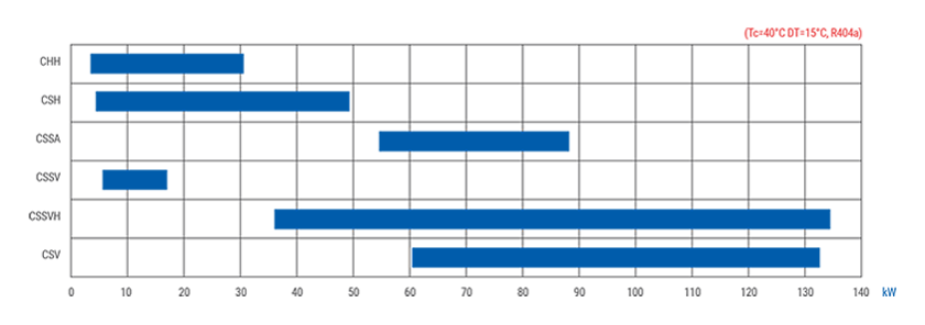 KARBOX-capacity.png